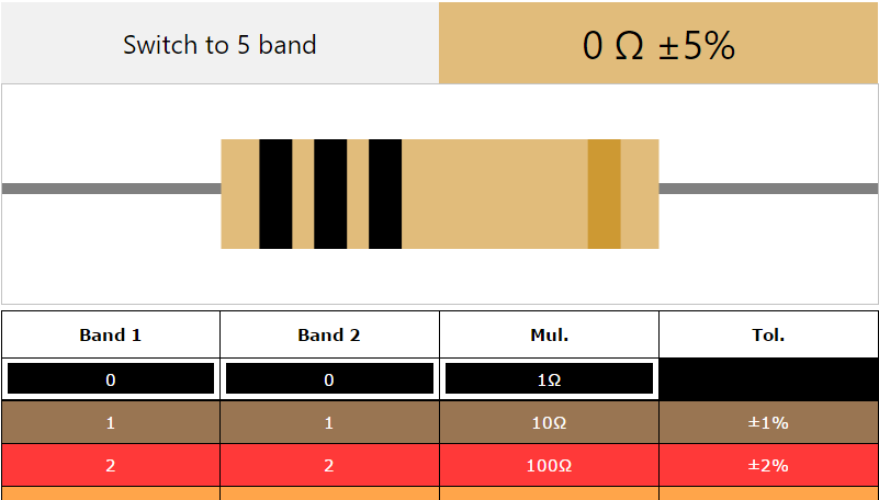 Resistor Color Code Calculator Calculate 4 And 5 Band Resistors